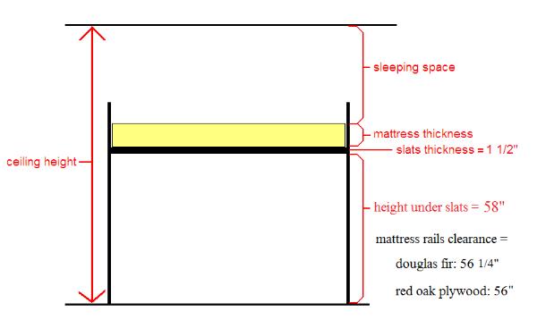 Understanding Loft Bed Height